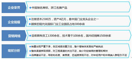 中国门业十大品牌、中国驰名商标 防盗安全门50万樘、非标门10万樘图片